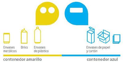 Infografía sostenible